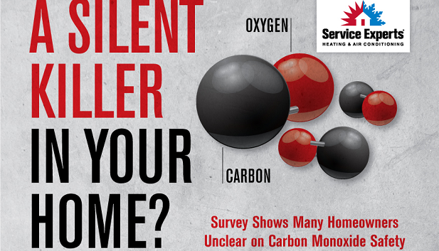 Carbon Monoxide Infographic Header